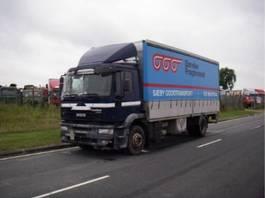 Gearbox truck part Iveco CURSOR EURO TECH 190 E 35 4X2 2001
