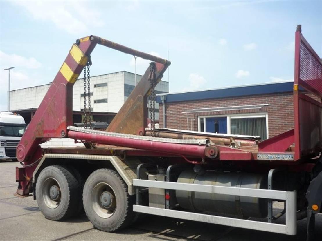 container truck Diversen Cont Portaalarm Systeem WIRZ-WE-LA-KI 2000