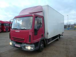 closed box truck Iveco ML80E15 EuroCargo 2005