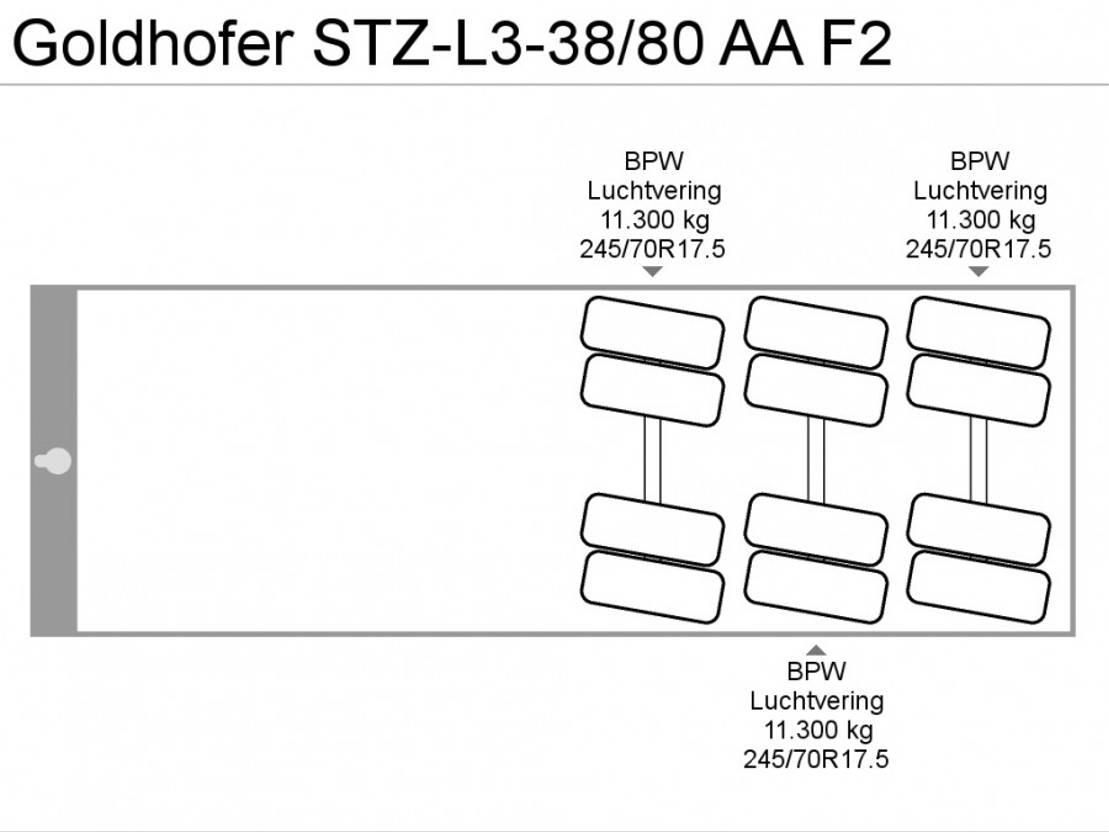 semirremolque de semi-góndola rebajada Goldhofer STZ-L3-38/80 AA F2 2007