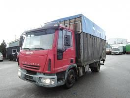 livestock truck Iveco EuroCargo 80E21 4x2 EuroCargo 80€21 2006