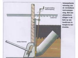 inne maszyny do zbiorów upraw Stuurbare mixerbuis