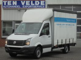 closed box truck Volkswagen CRAFTER 2012