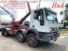 container truck Iveco EUROTRAKKER 410E37 - 8x4 - 12 TIRES / 12 ROUES - MANUAL ZF - BIG AXLES / GRAND PONTS - STEEL SPRING / SUSP. LAMES - MECHANICAL PUMP / POMPE MECANIQUE 1998