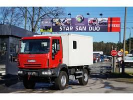 closed box truck Iveco 4x4 Eurocergo 100E18 Expeditionsmobil 2005