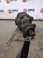 Hydraulic system truck part Occ Hydraulische pomp LTMH-B112