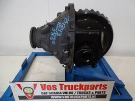Rear axle truck part Volvo RSS-1344-D 2.85 2016