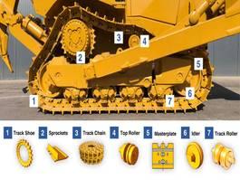 chassis equipment part Caterpillar D8R 2021