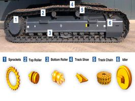 chassis equipment part Volvo UNDERCARRIAGE VOLVO EC250 2021