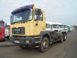 drop side truck MAN FE 2000