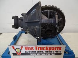 Rear axle truck part Scania -780 2.92 INCL SPER 2011