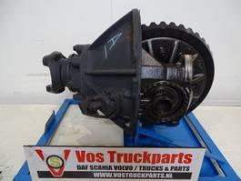 Rear axle truck part Scania -780 2.59 INCL SPER 2018